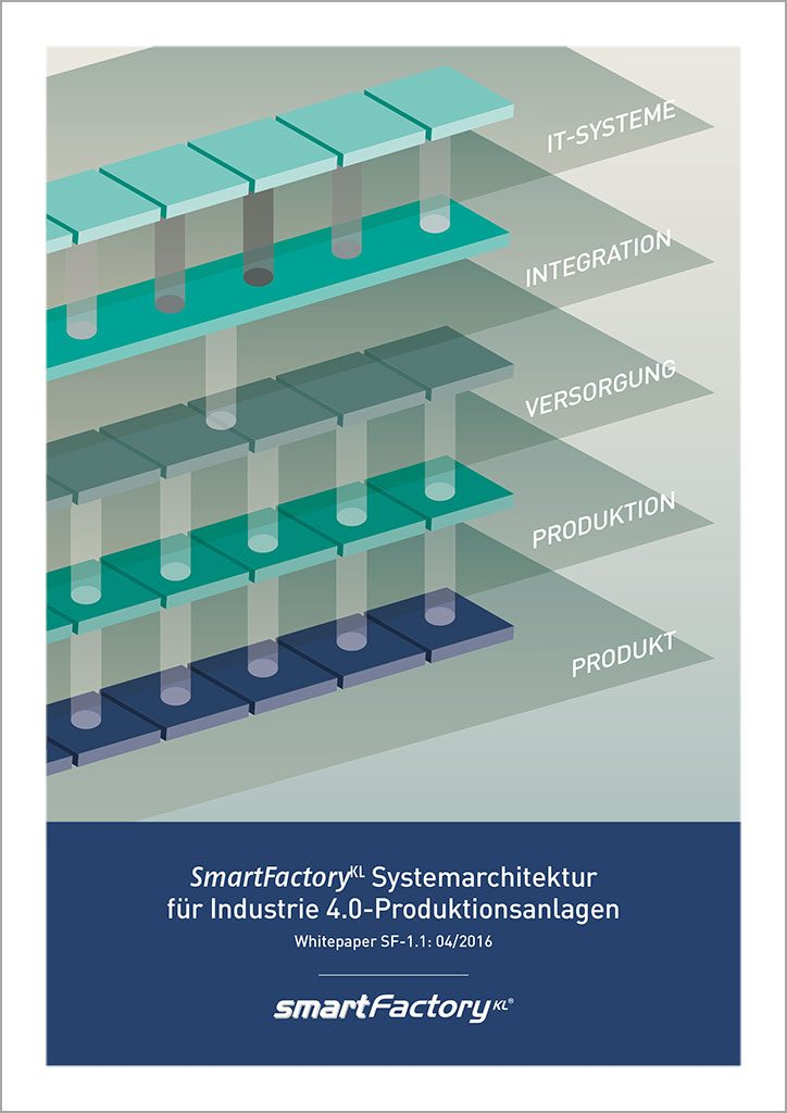 Cover of the WhitePaper about the System Architecture for Industrie 4.0 Production Plants