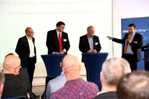 11th successful Innovation Day
