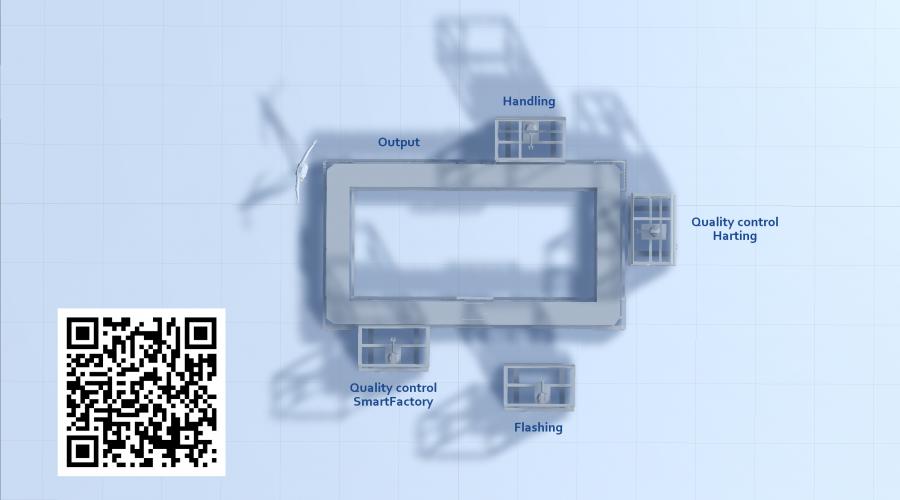Demonstrator interactive: https://smartfactory.pageflow.io/production-level-4